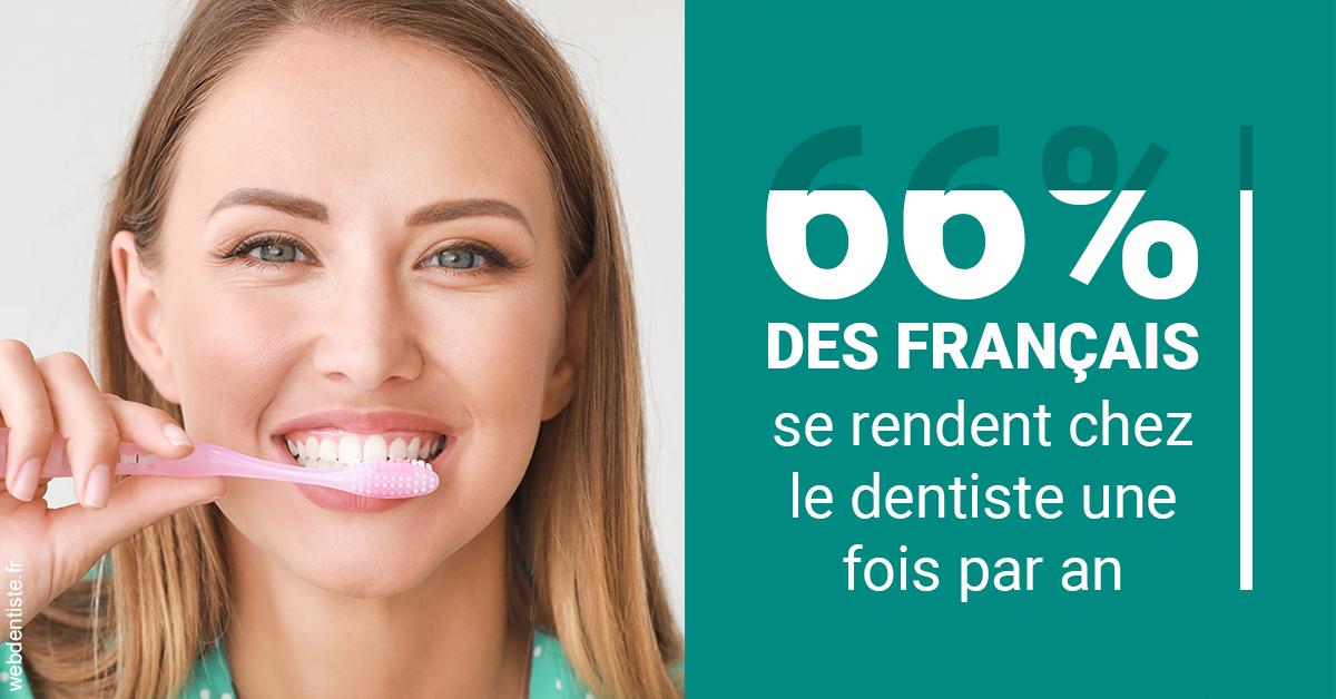 https://dr-lancia-claudio.chirurgiens-dentistes.fr/66 % des Français 2