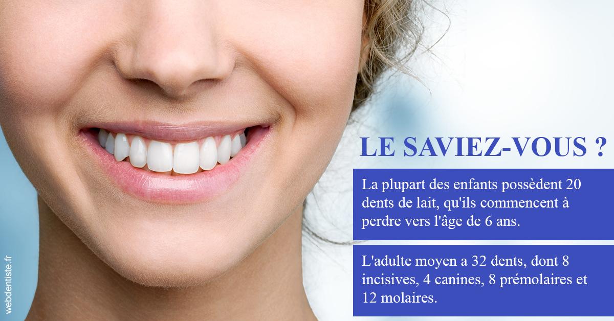 https://dr-lancia-claudio.chirurgiens-dentistes.fr/Dents de lait 1