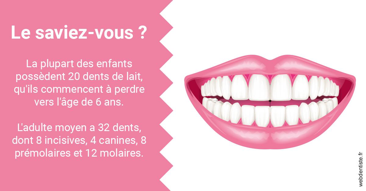 https://dr-lancia-claudio.chirurgiens-dentistes.fr/Dents de lait 2